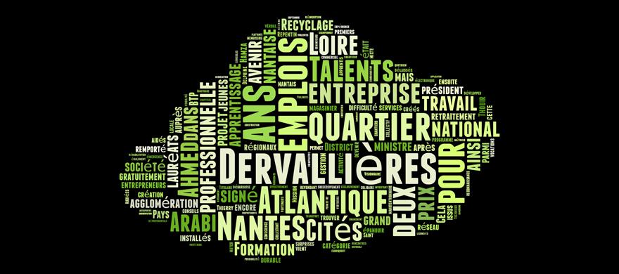 Wordcloud Dervallières ban